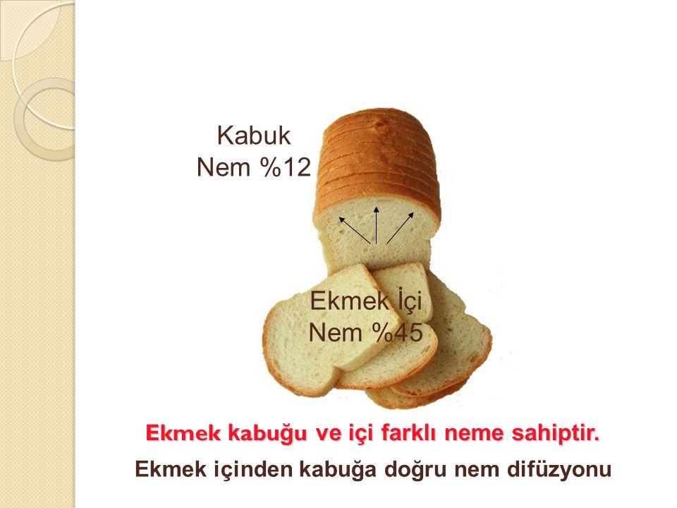 Ekmek k abu ğ u ve içi farklı neme sahiptir. Ekmek k abu ğ u ve içi farklı neme sahiptir. Kabuk Nem %12 Ekmek İçi Nem %45 Ekmek içinden kabuğa doğru n