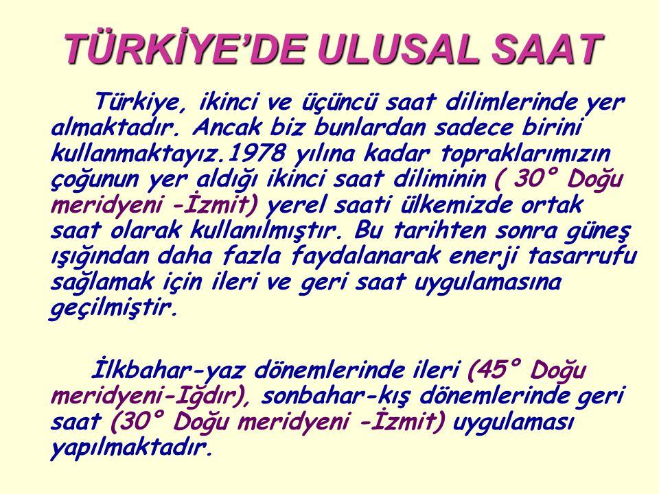 TÜRKİYE'DE ULUSAL SAAT Türkiye, ikinci ve üçüncü saat dilimlerinde yer almaktadır.