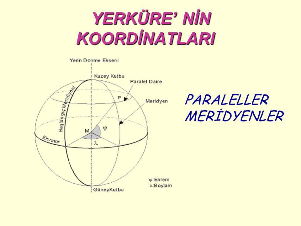 YERKÜRE' NİN KOORDİNATLARI YERKÜRE' NİN KOORDİNATLARI PARALELLER MERİDYENLER