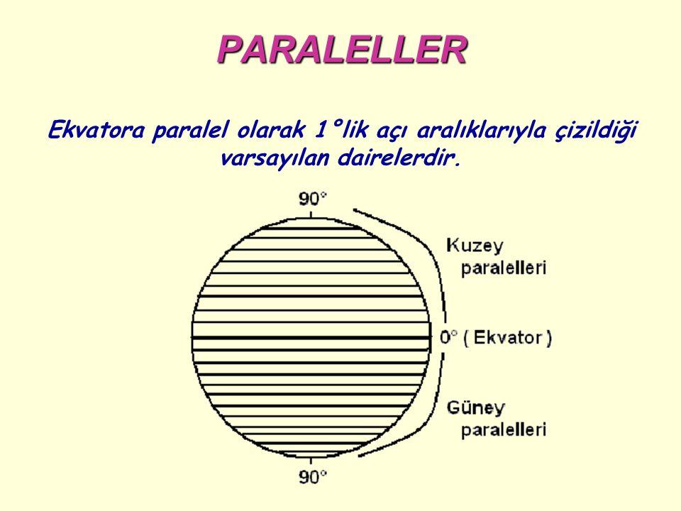 PARALELLER PARALELLER Ekvatora paralel olarak 1°lik açı aralıklarıyla çizildiği varsayılan dairelerdir.