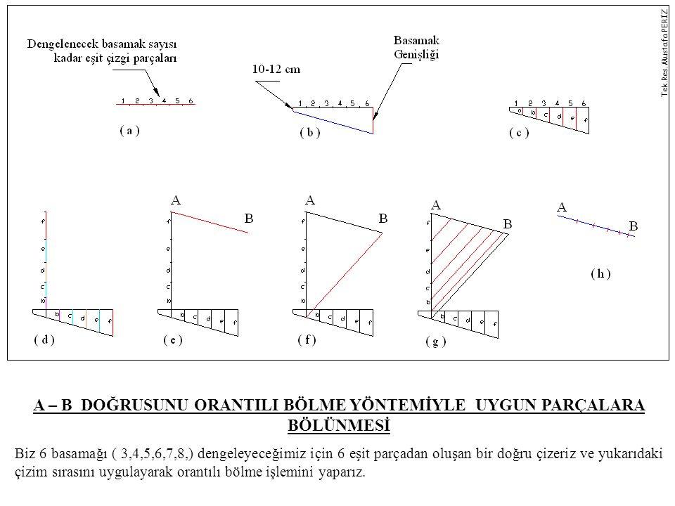A – B DOĞRUSUNU ORANTILI BÖLME YÖNTEMİYLE UYGUN PARÇALARA BÖLÜNMESİ Biz 6 basamağı ( 3,4,5,6,7,8,) dengeleyeceğimiz için 6 eşit parçadan oluşan bir do
