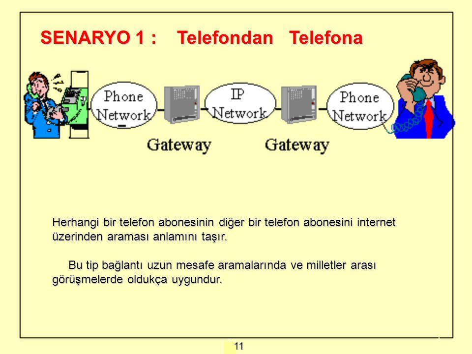 SENARYO 1 : Telefondan Telefona Herhangi bir telefon abonesinin diğer bir telefon abonesini internet üzerinden araması anlamını taşır.