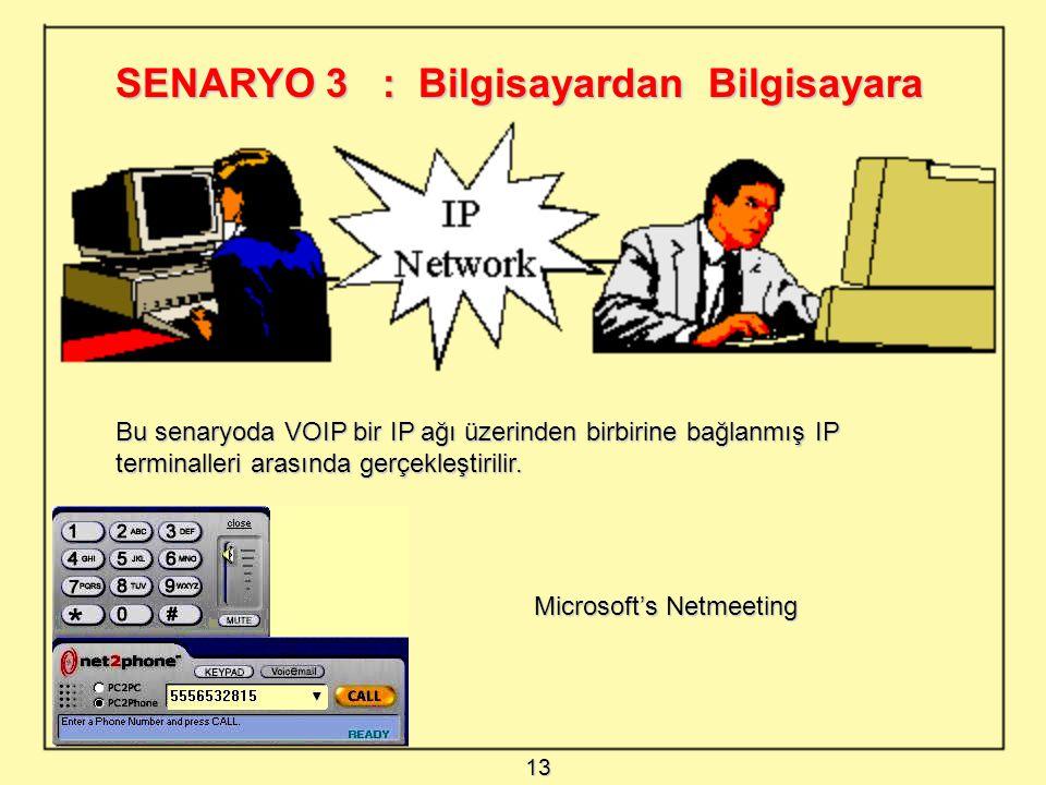 SENARYO 3 : Bilgisayardan Bilgisayara Bu senaryoda VOIP bir IP ağı üzerinden birbirine bağlanmış IP terminalleri arasında gerçekleştirilir.
