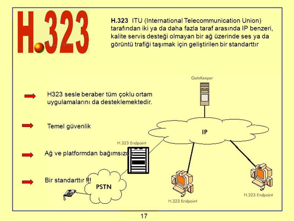 H.323 ITU (International Telecommunication Union) tarafından iki ya da daha fazla taraf arasında IP benzeri, kalite servis desteği olmayan bir ağ üzerinde ses ya da görüntü trafiği taşımak için geliştirilen bir standarttır H323 sesle beraber tüm çoklu ortam uygulamalarını da desteklemektedir.