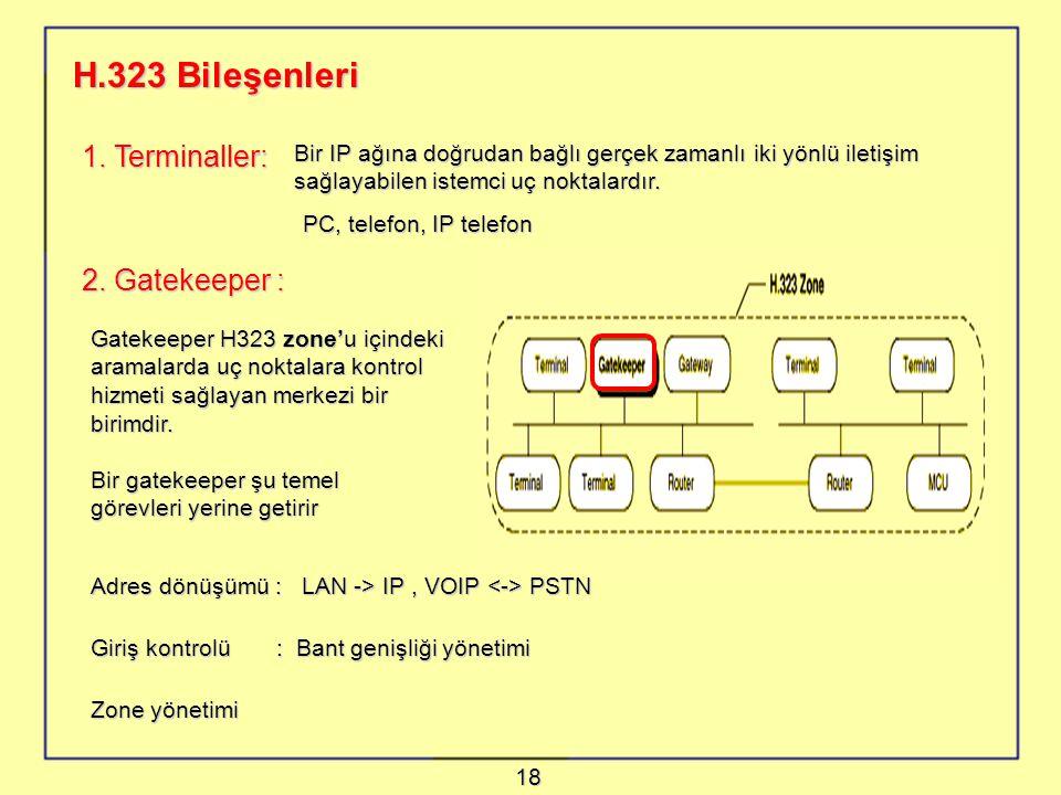 H.323 Bileşenleri 1.