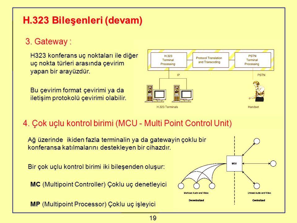H.323 Bileşenleri (devam) 3.