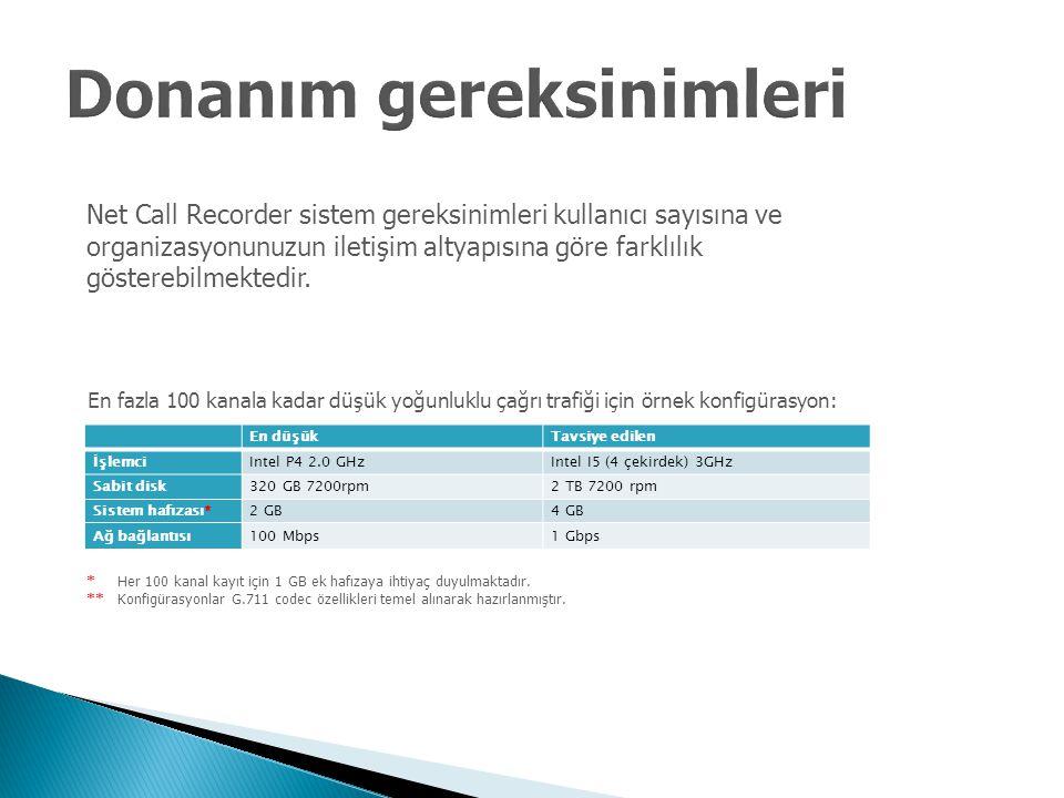 En düşükTavsiye edilen İşlemciIntel P4 2.0 GHzIntel I5 (4 çekirdek) 3GHz Sabit disk320 GB 7200rpm2 TB 7200 rpm Sistem hafızası*2 GB4 GB Ağ bağlantısı1