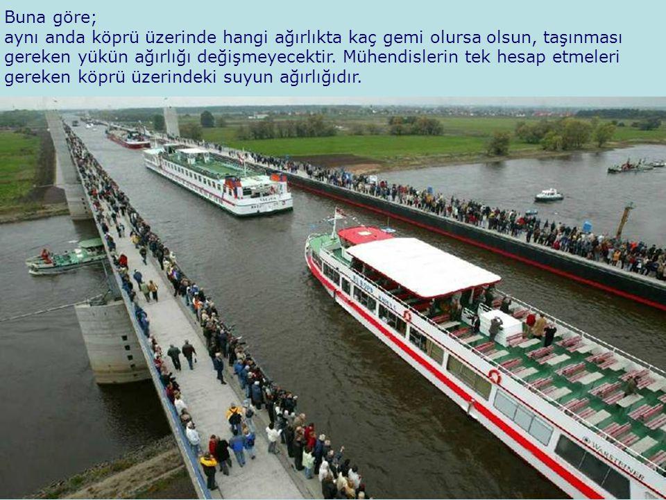 Buna göre; aynı anda köprü üzerinde hangi ağırlıkta kaç gemi olursa olsun, taşınması gereken yükün ağırlığı değişmeyecektir. Mühendislerin tek hesap e