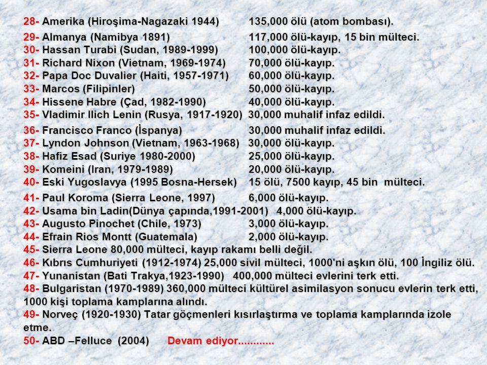 28- Amerika (Hiroşima-Nagazaki 1944)135,000 ölü (atom bombası). 29- Almanya (Namibya 1891)117,000 ölü-kayıp, 15 bin mülteci. 30- Hassan Turabi (Sudan,