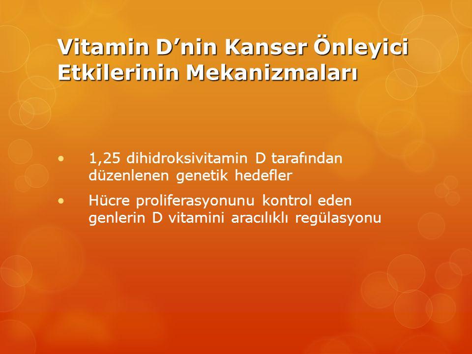 Vitamin D'nin Kanser Önleyici Etkilerinin Mekanizmaları •1,25 dihidroksivitamin D tarafından düzenlenen genetik hedefler •Hücre proliferasyonunu kontrol eden genlerin D vitamini aracılıklı regülasyonu