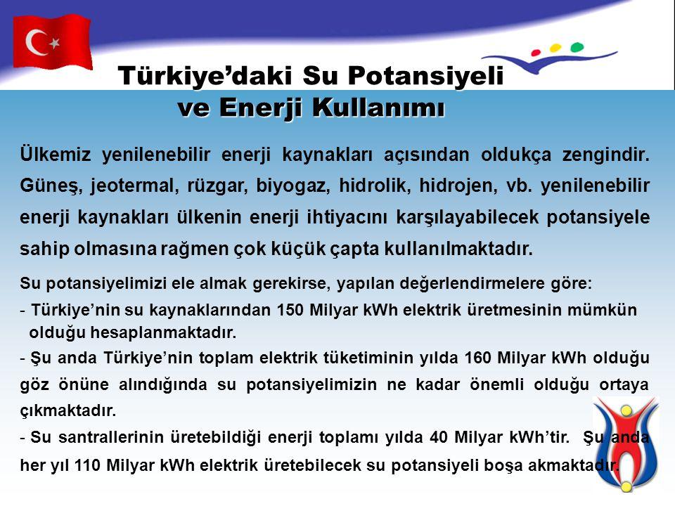 Türkiye'daki Su Potansiyeli ve Enerji Kullanımı Ülkemiz yenilenebilir enerji kaynakları açısından oldukça zengindir. Güneş, jeotermal, rüzgar, biyogaz