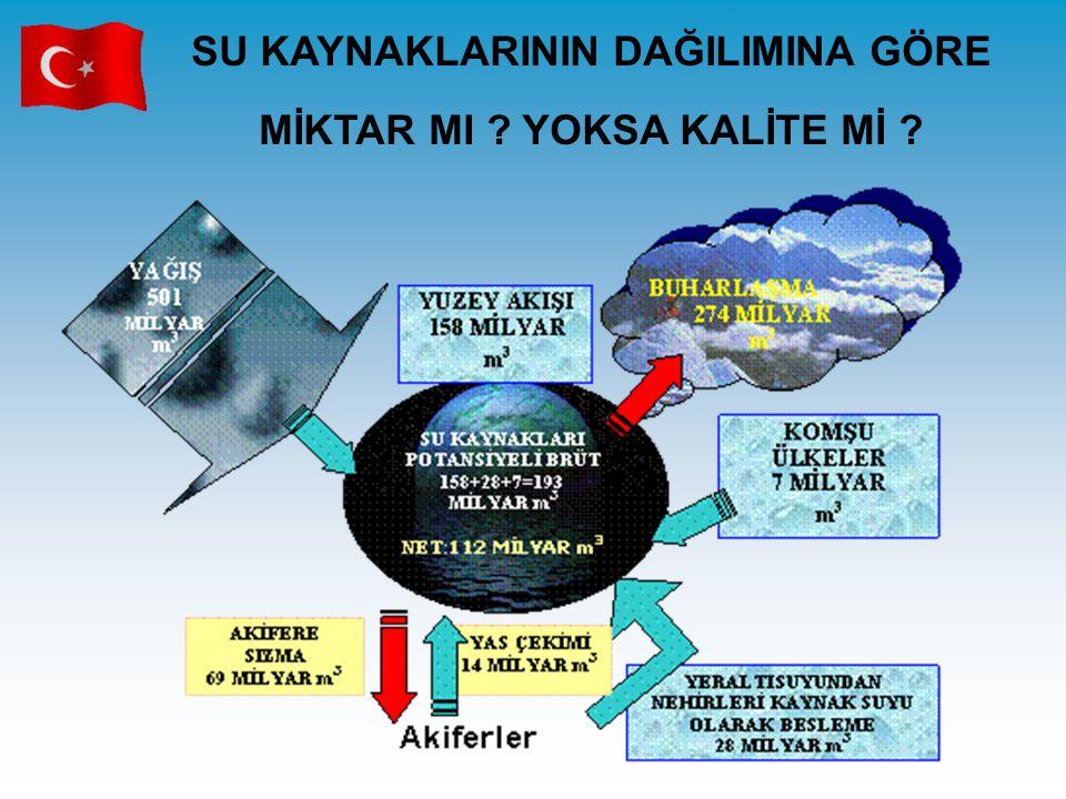 ÖNEMLİ SULAK ALANLARIN DURUMU Tuz Gölü: Türkiye nin ikinci büyük gölü ve en büyük Özel Çevre Koruma Bölgesi olan Tuz Gölü, şu an olması gereken büyüklüğün yarısı kadar.