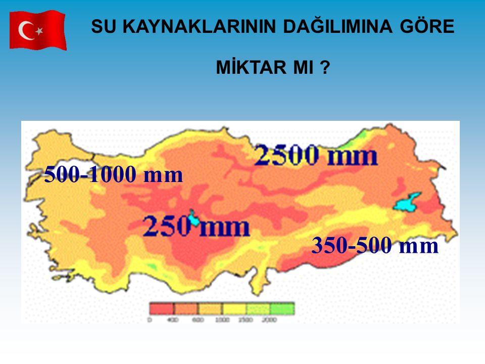 SU KAYNAKLARININ DAĞILIMINA GÖRE MİKTAR MI ? 350-500 mm 500-1000 mm