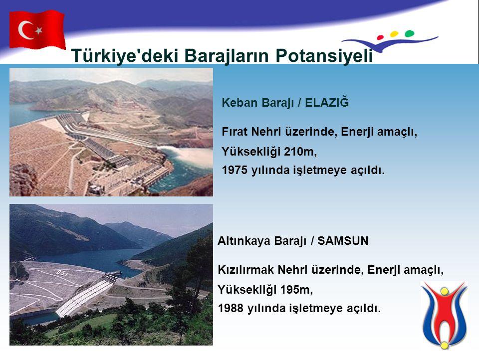 Türkiye'deki Barajların Potansiyeli Keban Barajı / ELAZIĞ Fırat Nehri üzerinde, Enerji amaçlı, Yüksekliği 210m, 1975 yılında işletmeye açıldı. Altınka