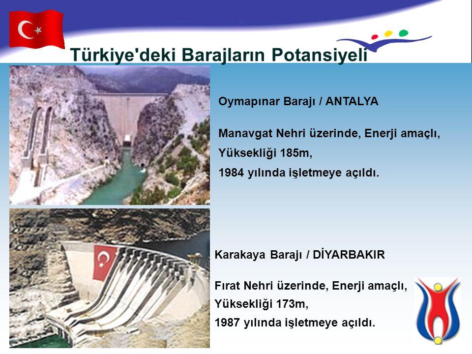 Oymapınar Barajı / ANTALYA Manavgat Nehri üzerinde, Enerji amaçlı, Yüksekliği 185m, 1984 yılında işletmeye açıldı. Karakaya Barajı / DİYARBAKIR Fırat
