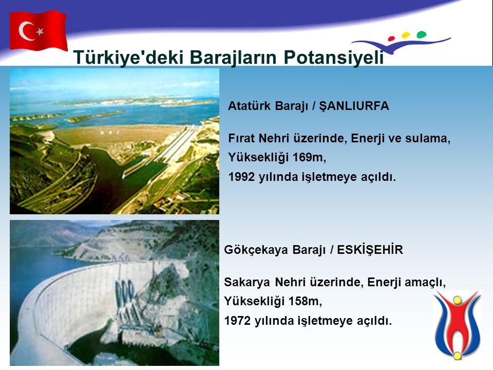 Atatürk Barajı / ŞANLIURFA Fırat Nehri üzerinde, Enerji ve sulama, Yüksekliği 169m, 1992 yılında işletmeye açıldı. Gökçekaya Barajı / ESKİŞEHİR Sakary