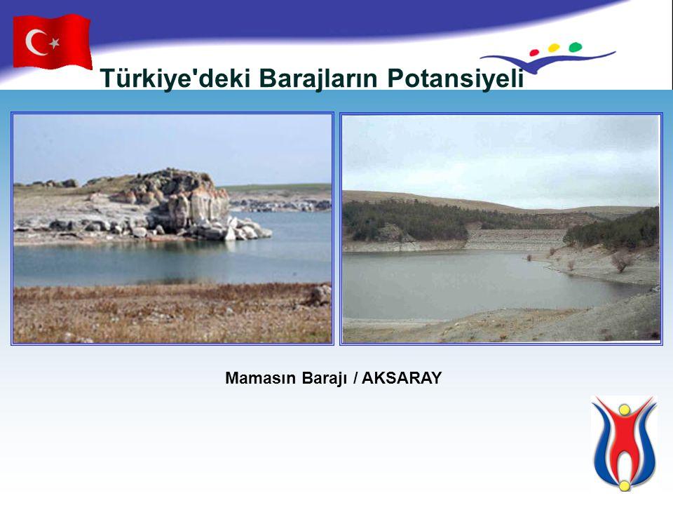 Mamasın Barajı / AKSARAY Türkiye'deki Barajların Potansiyeli