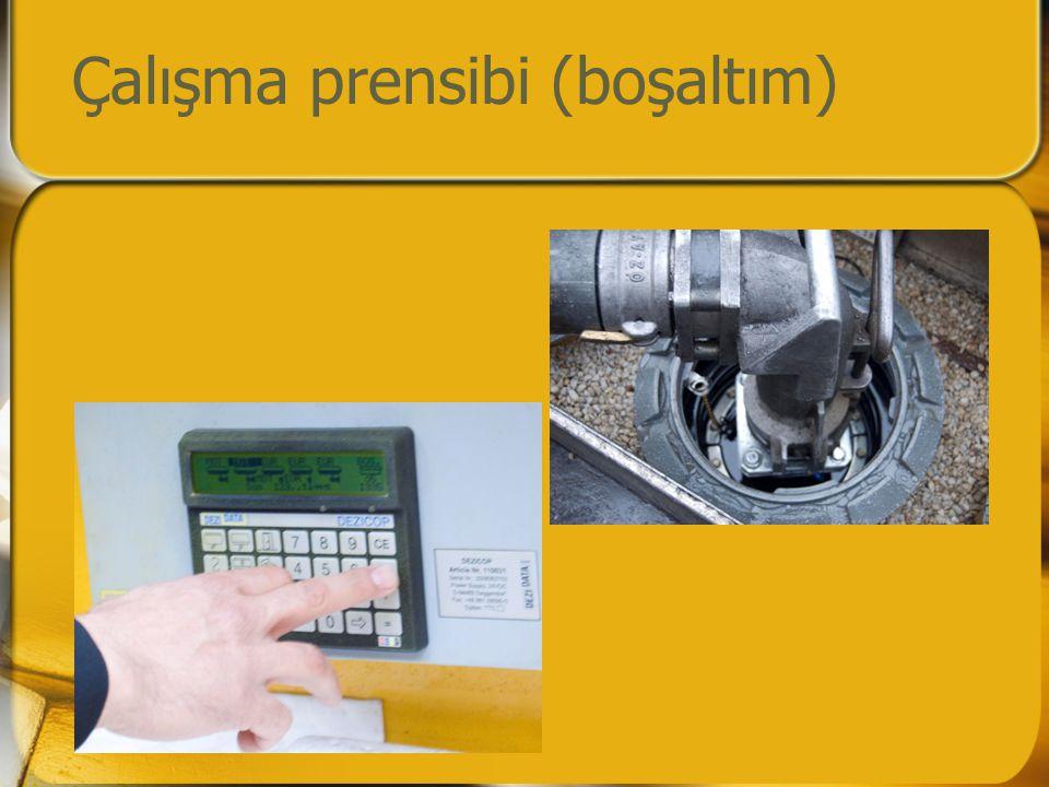 Çalışma prensibi (dolum)  PRD, iletken dolum kolu üzerinden elektrik akımı gönderir.
