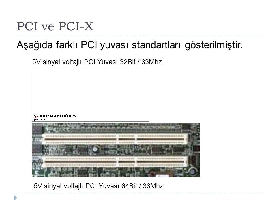 PCI ve PCI-X Aşağıda farklı PCI yuvası standartları gösterilmiştir. 5V sinyal voltajlı PCI Yuvası 32Bit / 33Mhz 5V sinyal voltajlı PCI Yuvası 64Bit /