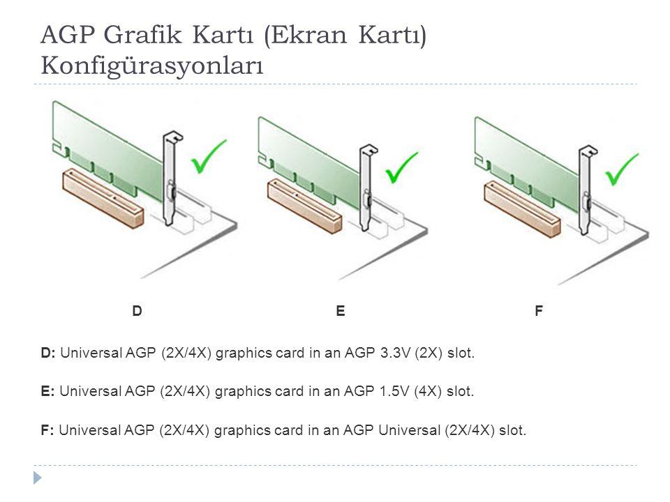 AGP Grafik Kartı (Ekran Kartı) Konfigürasyonları F: Universal AGP (2X/4X) graphics card in an AGP Universal (2X/4X) slot. E: Universal AGP (2X/4X) gra