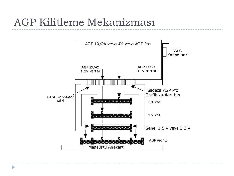 AGP Kilitleme Mekanizması