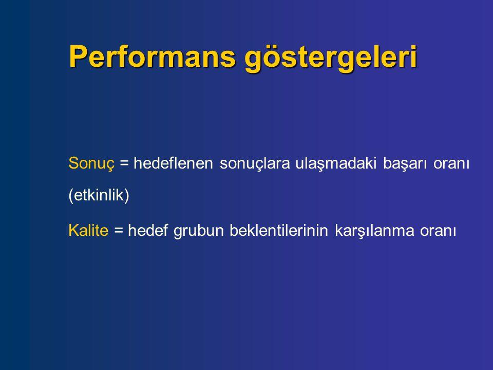 Performans göstergeleri Sonuç = hedeflenen sonuçlara ulaşmadaki başarı oranı (etkinlik) Kalite = hedef grubun beklentilerinin karşılanma oranı