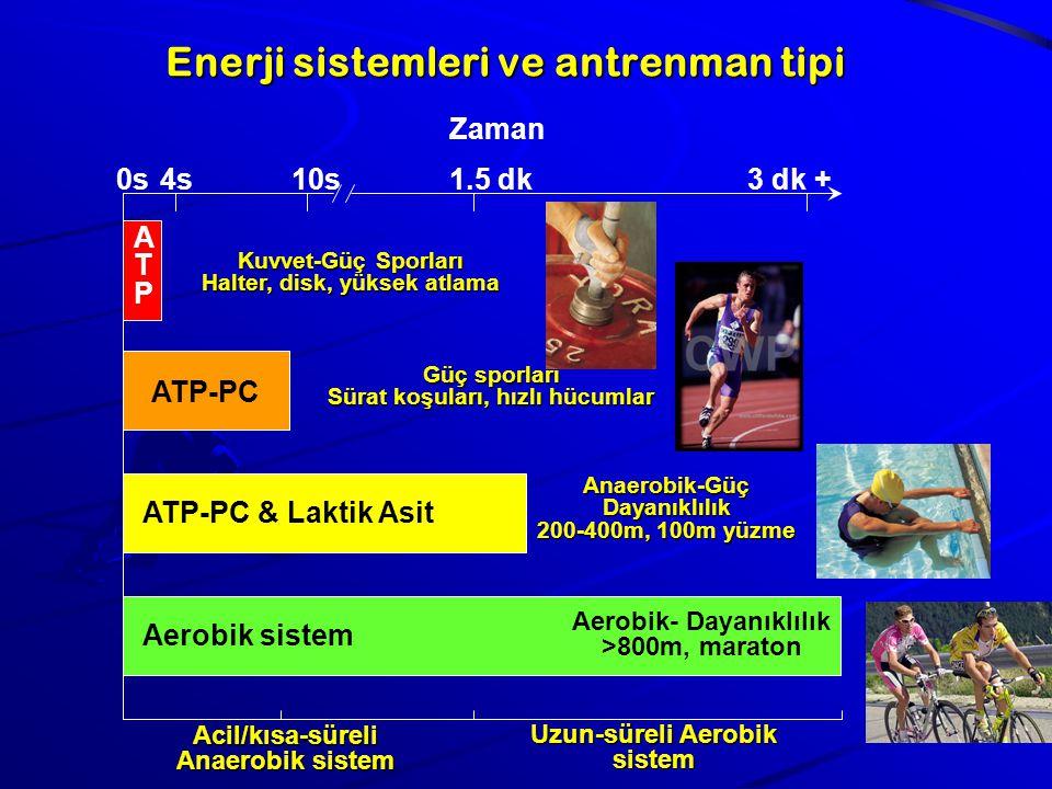 Enerji sistemleri ve antrenman tipi Zaman Acil/kısa-süreli Anaerobik sistem Uzun-süreli Aerobik sistem Kuvvet-Güç Sporları Halter, disk, yüksek atlama Güç sporları Sürat koşuları, hızlı hücumlar Anaerobik-Güç Dayanıklılık 200-400m, 100m yüzme Aerobik- Dayanıklılık >800m, maraton ATP-PC ATP-PC & Laktik Asit Aerobik sistem ATPATP 0s1.5 dk3 dk +10s4s