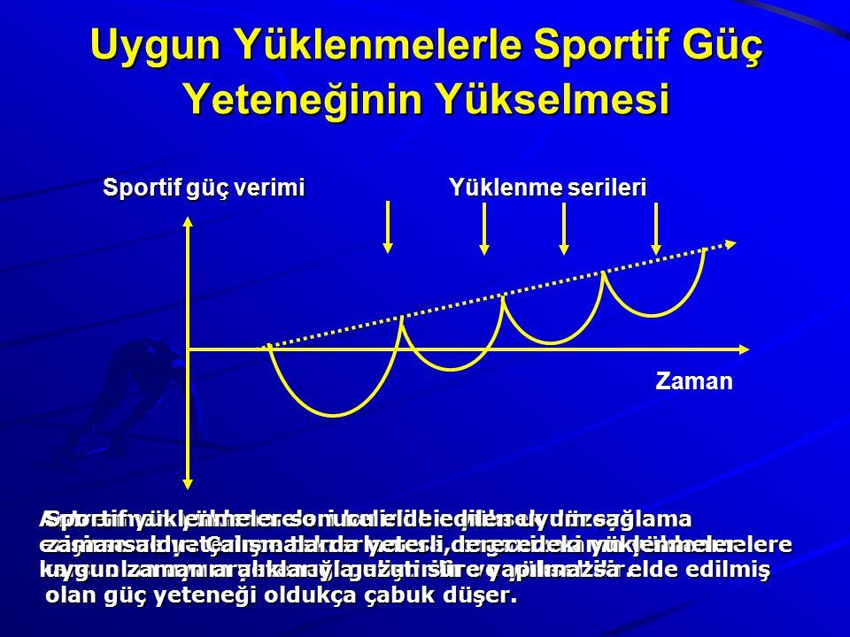 Uygun Yüklenmelerle Sportif Güç Yeteneğinin Yükselmesi Sportif güç verimi Yüklenme serileri Zaman Antrenman yüklenmeleri belirli bir yüksek düzeye erişirse ve yeterince tekrarlanırsa, organizmanın yüklenmelere karşı olan uyum yeteneği geliştirilir ve yükseltilir.