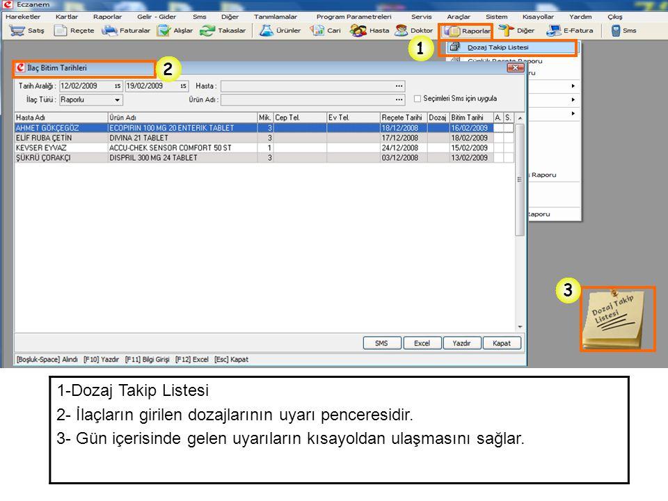 1-Dozaj Takip Listesi 2- İlaçların girilen dozajlarının uyarı penceresidir. 3- Gün içerisinde gelen uyarıların kısayoldan ulaşmasını sağlar. 1 2 3