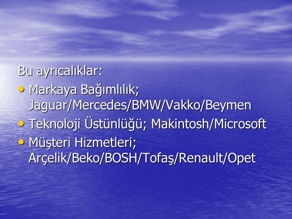 Bu ayrıcalıklar: • Markaya Bağımlılık; Jaguar/Mercedes/BMW/Vakko/Beymen • Teknoloji Üstünlüğü; Makintosh/Microsoft • Müşteri Hizmetleri; Arçelik/Beko/