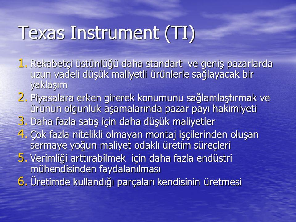 Texas Instrument (TI) 1. Rekabetçi üstünlüğü daha standart ve geniş pazarlarda uzun vadeli düşük maliyetli ürünlerle sağlayacak bir yaklaşım 2. Piyasa