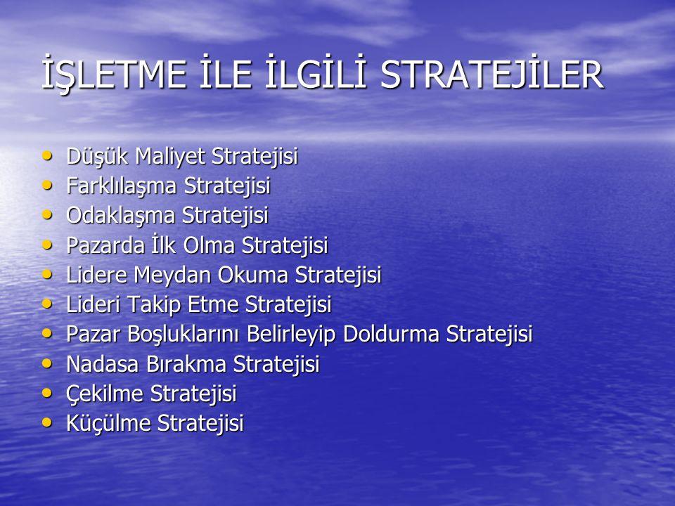 • Düşük Maliyet Stratejisi • Farklılaşma Stratejisi • Odaklaşma Stratejisi • Pazarda İlk Olma Stratejisi • Lidere Meydan Okuma Stratejisi • Lideri Tak