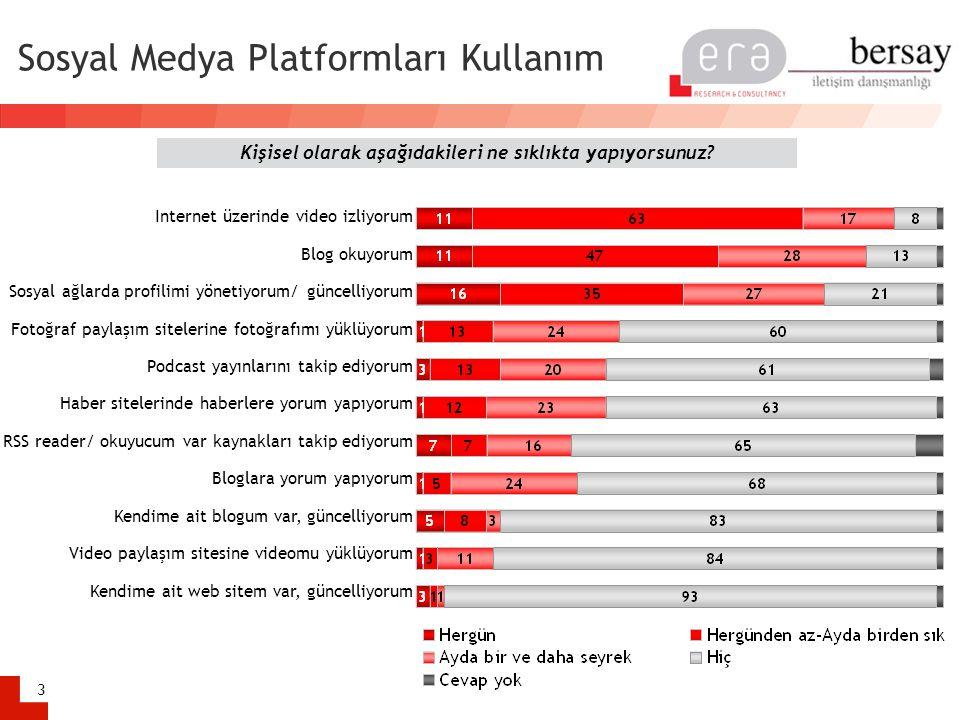 3 Sosyal Medya Platformları Kullanım Kişisel olarak aşağıdakileri ne sıklıkta yapıyorsunuz? Internet üzerinde video izliyorum Blog okuyorum Sosyal ağl