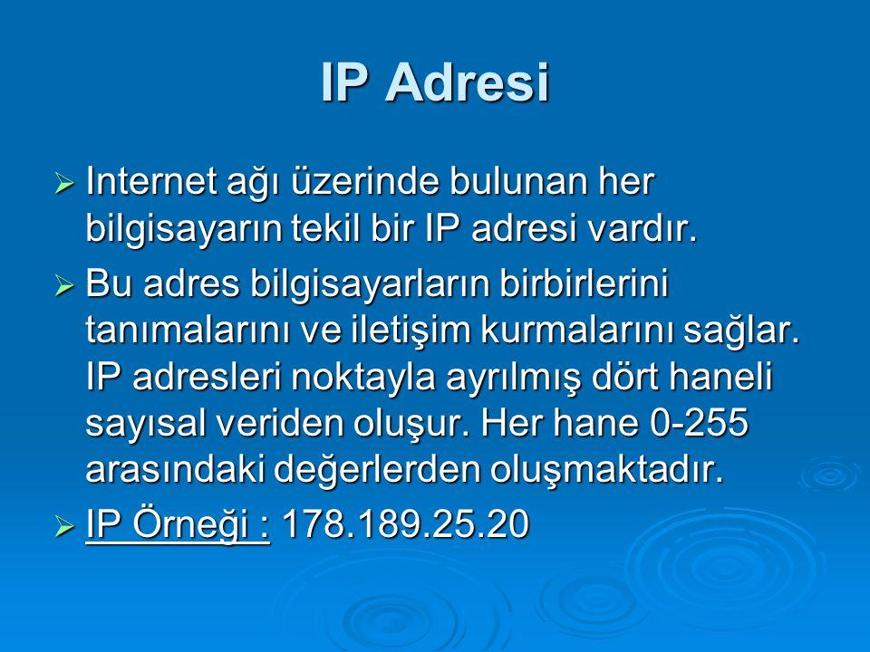 IP Adresi  Internet ağı üzerinde bulunan her bilgisayarın tekil bir IP adresi vardır.  Bu adres bilgisayarların birbirlerini tanımalarını ve iletişi