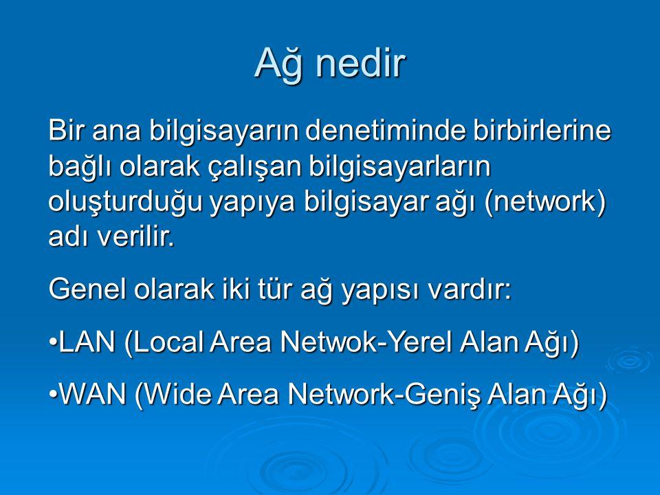Ağ nedir Bir ana bilgisayarın denetiminde birbirlerine bağlı olarak çalışan bilgisayarların oluşturduğu yapıya bilgisayar ağı (network) adı verilir. G