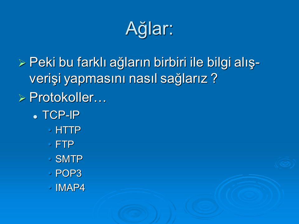 Ağlar:  Peki bu farklı ağların birbiri ile bilgi alış- verişi yapmasını nasıl sağlarız ?  Protokoller…  TCP-IP •HTTP •FTP •SMTP •POP3 •IMAP4