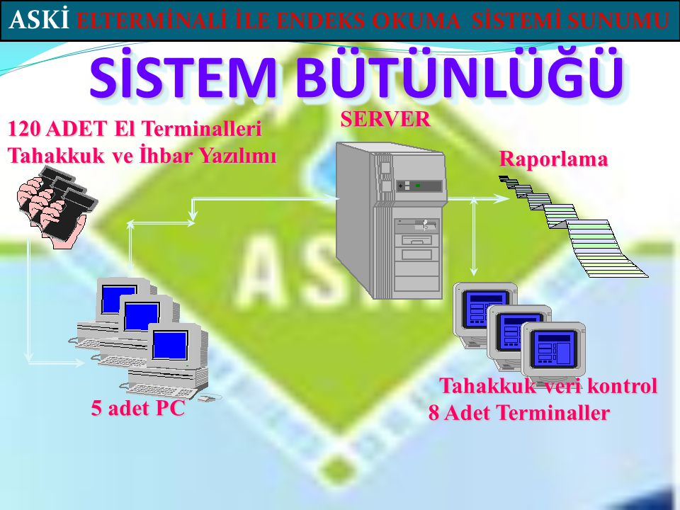 İnternet rooter Application Server Thin Client PC Switch Thin Client PC Database Server B İ M OTOMASYONU e-KURUM PROJES İ