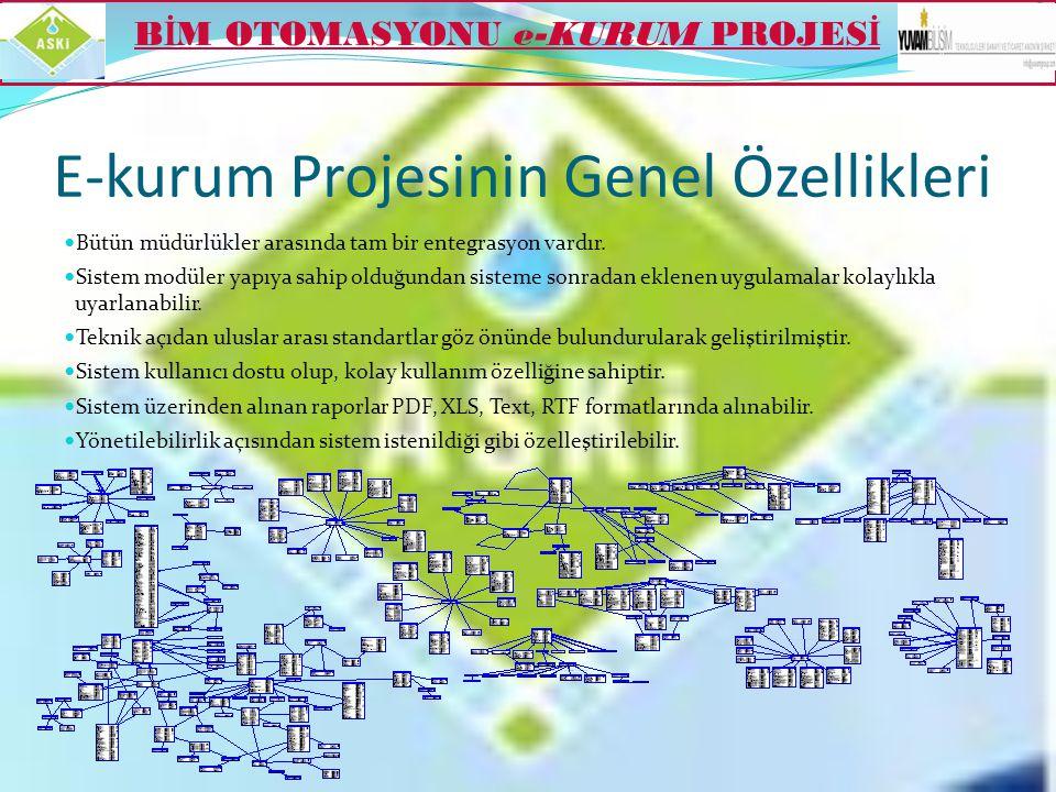 E-kurum Projesinin Genel Özellikleri  Uygulama Nesne tabanlı bir dil olan Java'da yazıldığından dolayı açık kaynak kod özelliğine sahiptir.  Dünyanı