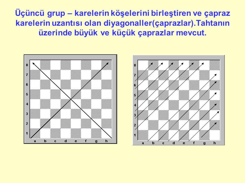 •İkinci grup – aşağıdan yukarıya(veya yukarıdan aşağıya ) doğru 8 sıradan oluşan ve a,b,c,d,e,f,g,h harfleri ile belirtilmiş dikey sıralar.