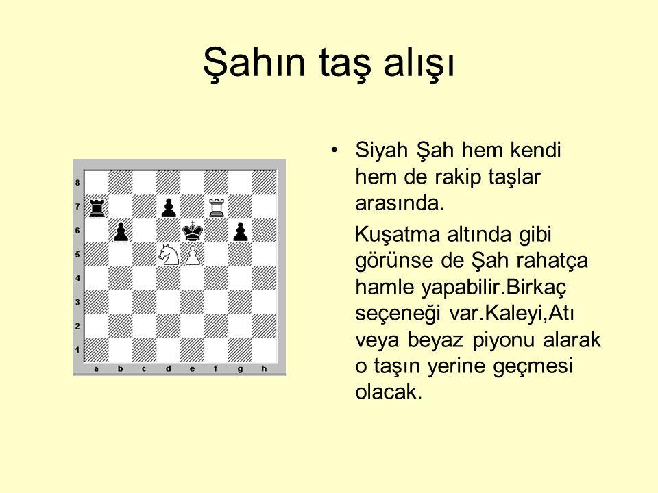 Şahın hareketi •Şah kendi taşları arasında sıkışmış vaziyette.Onun yapabileceği hamleler sınırlıdır.Eğer,Şah hamle yapmak istiyorsa şu karelere gidebilir – d2,d3,e4,f3.Diğer kareler kendi taşları tarafından işgal edilmiş durumda.