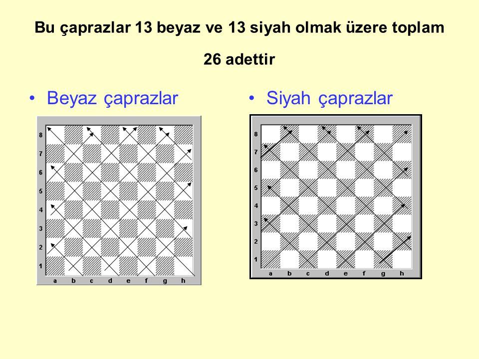 Üçüncü grup – karelerin köşelerini birleştiren ve çapraz karelerin uzantısı olan diyagonaller(çaprazlar).Tahtanın üzerinde büyük ve küçük çaprazlar mevcut.