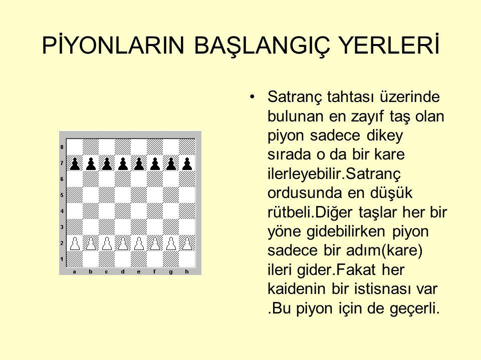 PİYON •Satranç tahtasında görebileceğiniz gerçek Piyon.Değişik şekillerde ve çeşitli maddelerden yapılır – ağaç,cam,mermer,me tal ve buna benzer.