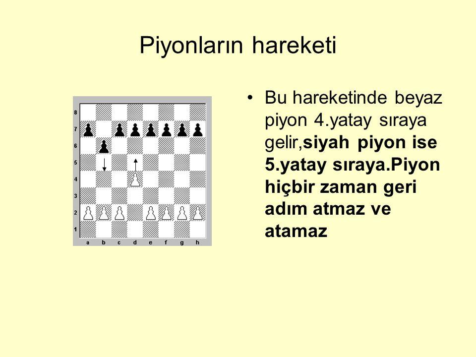 Piyonların hareketi •Eğer,beyaz piyon 2.yatay sırada,siyah piyon 7.yatay sırada, yani başlangıç yerinde bulunuyorsa, •o zaman isteğe bağlı piyon 2 kare ilerleyebilir.
