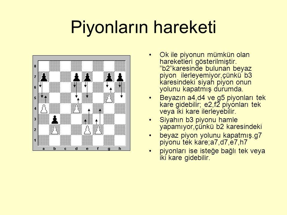Piyonların hareketi •Bu hareketinde beyaz piyon 4.yatay sıraya gelir,siyah piyon ise 5.yatay sıraya.Piyon hiçbir zaman geri adım atmaz ve atamaz
