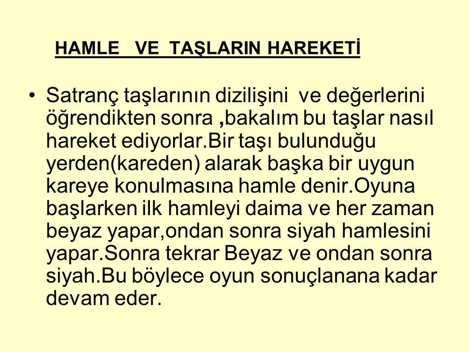 HAMLEVE TAŞLARIN HAREKETİ TAŞLARIN HAREKETİ ( KALE) r