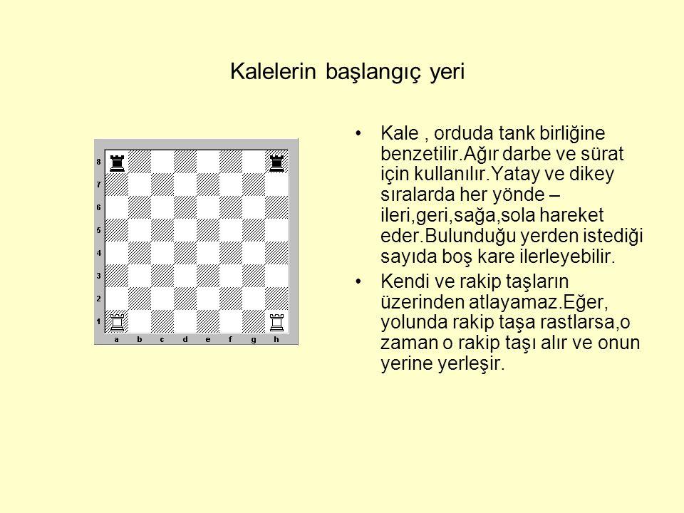 TAŞLARIN HAREKETİ •KALE•Satranç tahtasında görebileceğiniz gerçek Kale.