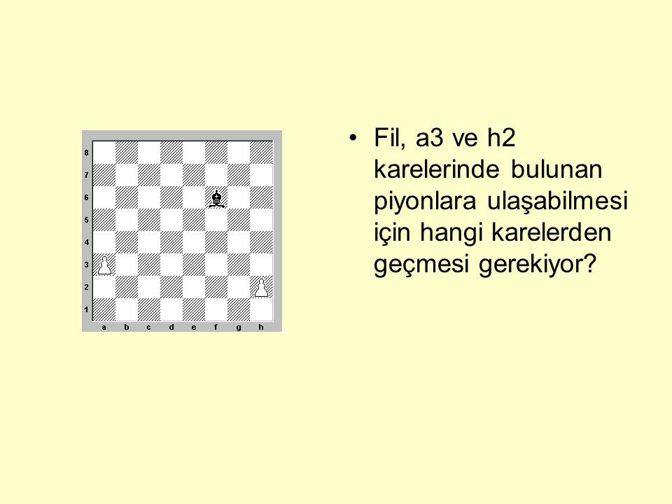 • a5 karesindeki Fil, h4 piyonuna ulaşmak için hangi karelerden geçmesi gerekiyor?