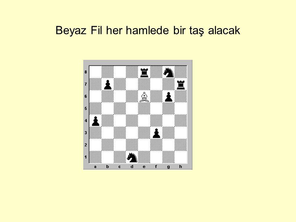 •Fil merkez karelerde (e4,e5,d4,d5) ise 13 hamle yapabilir.Eğer,c1 karesinde ise,o zaman sadece 7 kareye gidebilir.Demek ki,Filin hareket alanı Kaleye göre daha az.Ayrıca,Fil sadece beyaz veya sadece siyah çaprazlarda hareket edebilir.Bundan dolayı Fil,Kaleye göre daha zayıf bir taştır.