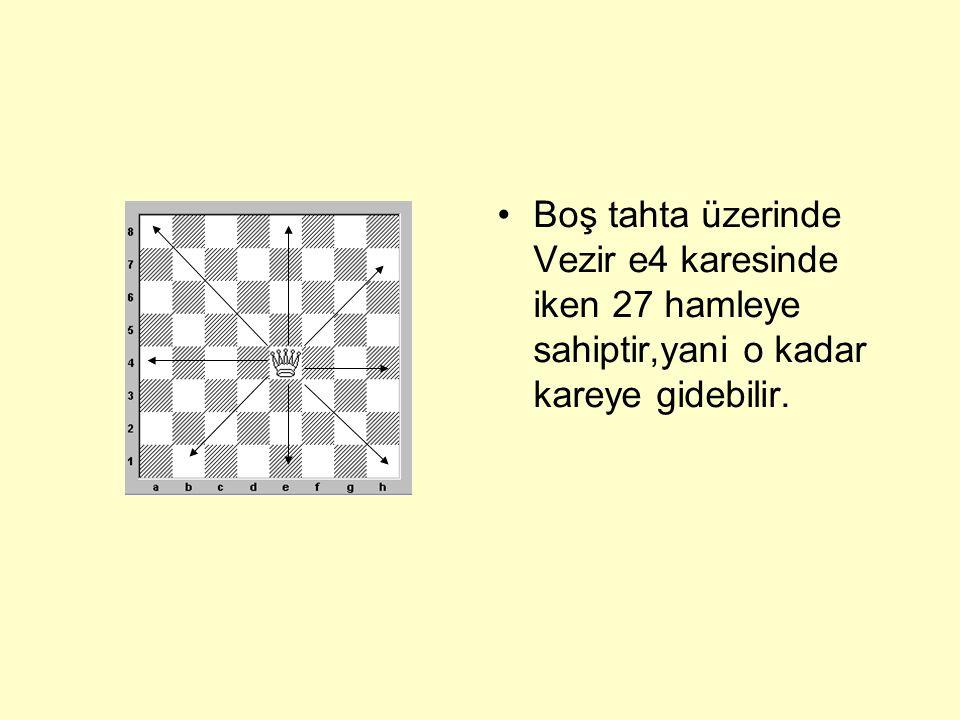 İki Vezirin oyuna başlangıç yeri •Satranç ordusunda roket,füze birliği görevini yapar.Satranç tahtasında en güçlü olan taş.Hareket olarak hem Kalenin, hem Filin hareketlerine sahiptir.Yani,yatay,dikey ve çapraz hatlarda ileri,geri,sağa,sola hareket edebilir.Vezirin hareketi birçok kare ile ilgilidir- hem beyaz,hem siyah kareler.Büyük bir hareket yeteneğine sahip olan Vezir,Kale ve Filden daha güçlüdür.
