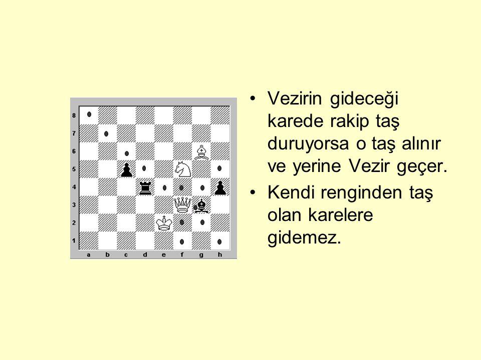 •Va1'de iken en az hareket alanına sahiptir –21 kare.